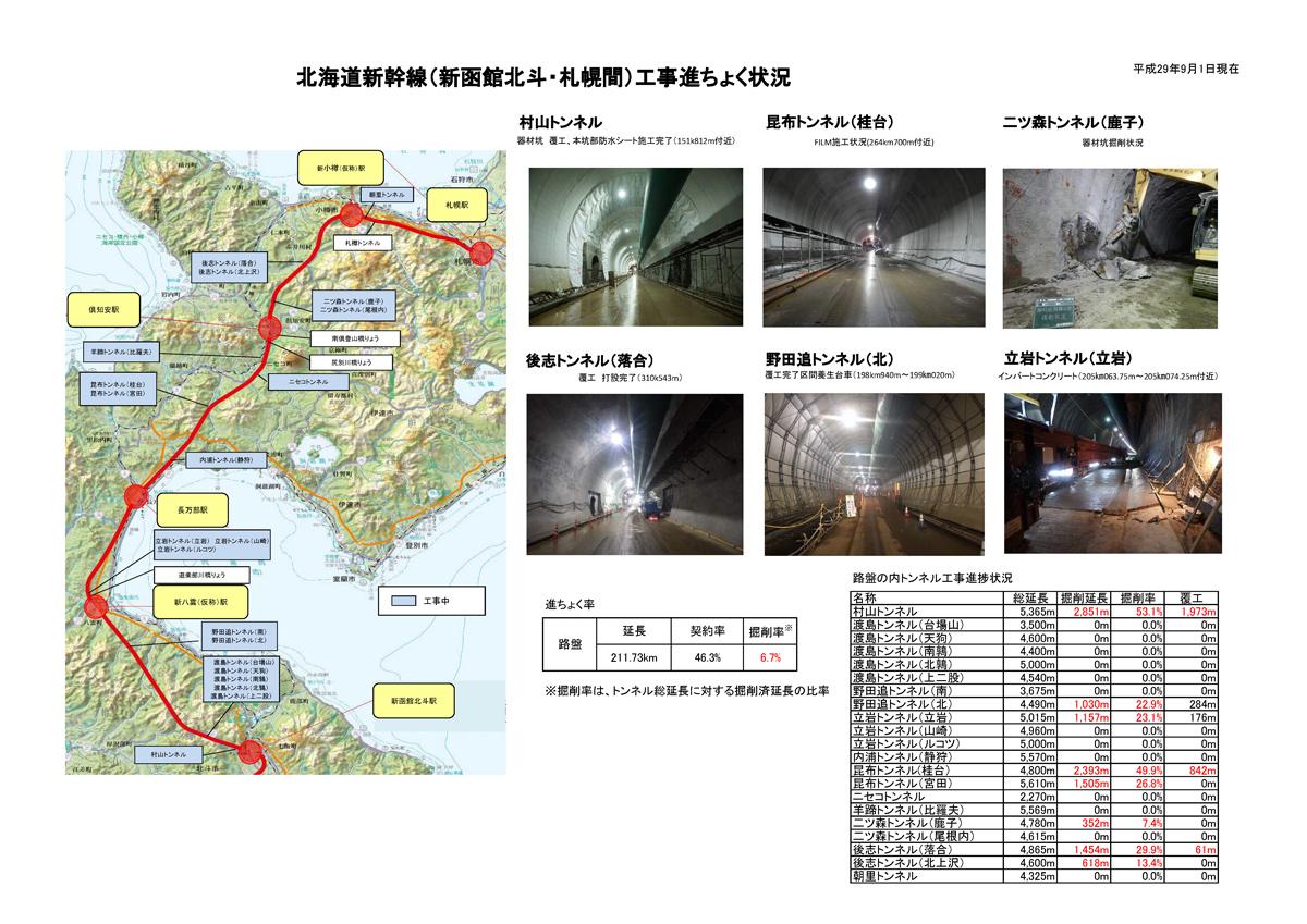 北海道新幹線(函館・札幌間)工事進捗表_170901